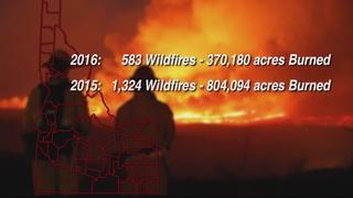 Fire leaders saying farewell to fire season