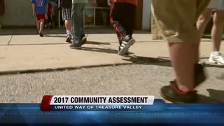 Community needs identified for low-income folks