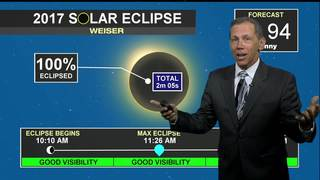 Sunshine With a Slight Warming Trend