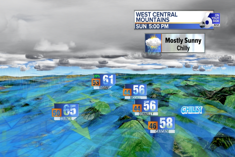 West Central Mountains Forecast