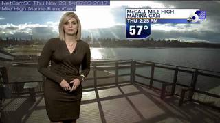 Temperatures cool for Friday