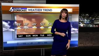 Rain and storms roll through SW Idaho Thursday
