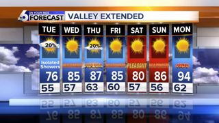 Showers & Storms Come to an End for the Valley.