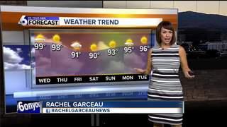 Temperatures climb & smoky skies stick around