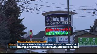Rocky Mountain High grading causing confusion