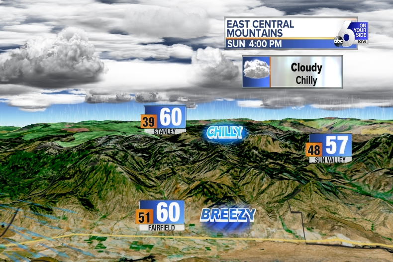 East Central Mountains Forecast