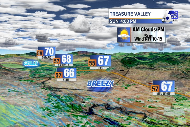 Treasure Valley Forecast